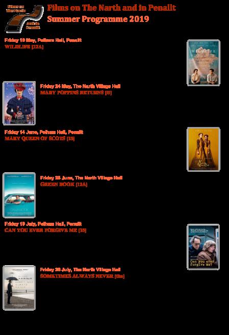 Summer 2019 Film List