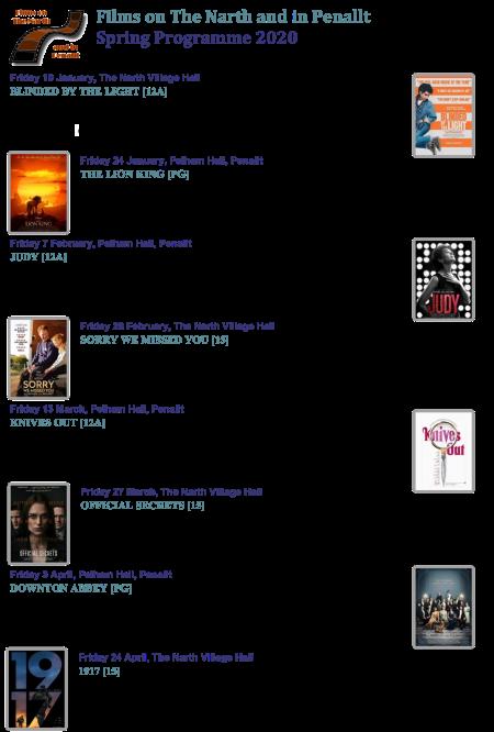 Spring 2020 Film List